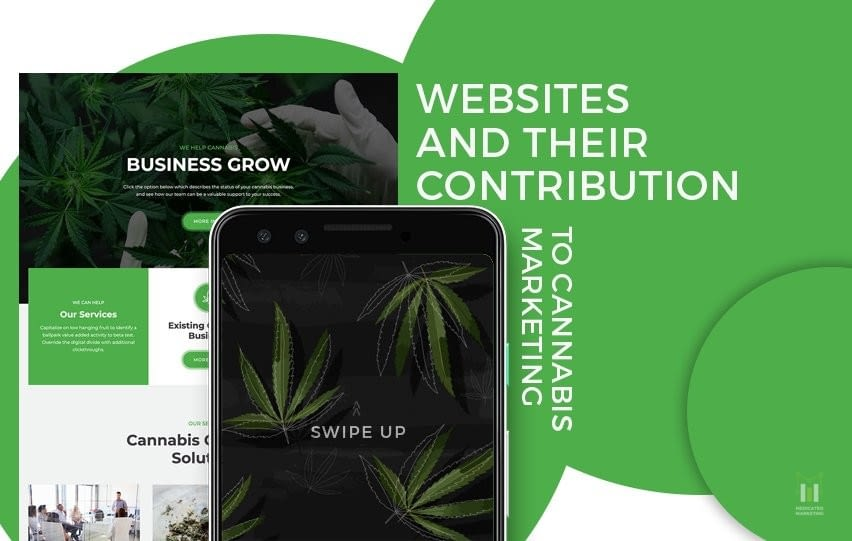 Websites and their Contribution to Cannabis Digital Marketing